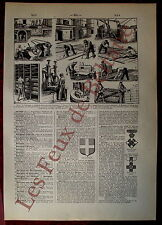 Document Ancienne planche fabrication du savon   gravures  1922