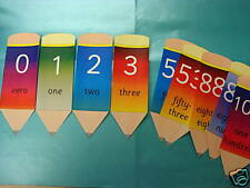 Teaching Resources - Number Line Display - Pencils