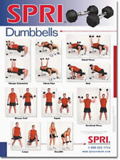 Dumbbell Chart by SPRI