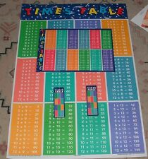 TIMES TABLE EDUCATION SET-POSTER+  PLACEMAT+  BOOKMARK+AUSSIE MADE