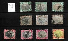 Federated Malay States, 1900 Tigers Crown CA selection used with shades (M711)