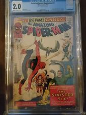 Amazing Spider-Man Annual #1 CGC 2.0 MCU 1964 1st ap Sinister Six Spiderman 🔥🔑