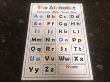 alphabet poster teaching and learning the alphabet display with vowels highlight