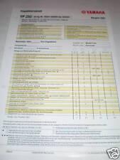 Inspektionsblatt Yamaha YP 250 Typ SG041 - Stand 2001!