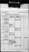 Heersgruppe Nord - Verlustlisten (16. Armee) von 1 Dezember 1941-10 Februar 1943