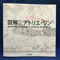 Graphic Anatomy 2 Atelier Bow-Wow JAPAN Architecture Book NEW