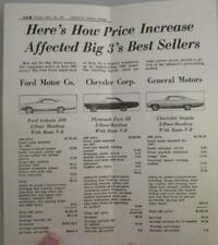 RARE 1967 Chevy Ford Crysler GM General Motors Internal Document Price Increase