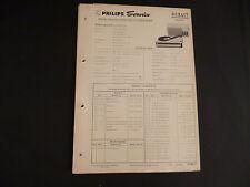 ORIGINALI service manual PHILIPS h1x41t