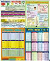 4 Maths Educational posters / Numbers / Fractions/ Division Times Tables /  A2