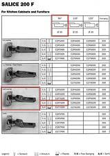 SALICE #C2R7G99 CONCEALED HINGE, 35mm DIAMETER, HALF-OVERLAY, SELF-CLOSING