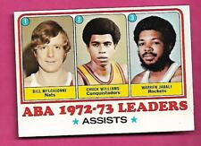 1973-74 TOPPS # 239 ABA ASSISTS LEADERS  NRMT-MT CARD (INV# A8588)