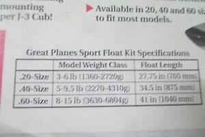 Great Planes RC Airplane Floats 41 inch