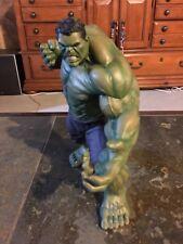 Marvel Avengers Now Hulk 1/10 Scale ArtFX+ Statue Kotobukiya