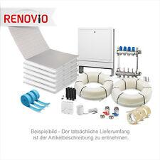 Fußbodenheizung Tackersystem Komplettset bis 70 m2 Fläche  - Art.Nr. 4606