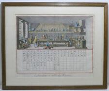 Colorierte figura, Laboratoire et table de Reports, encyclopedié Diderot, 1751