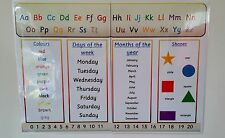 EYFS POSTER- ALPHABET/NUMBERS/DAYS/MONTHS/SHAPES/COLOURS- 2 SHEETS = A3 SIZE