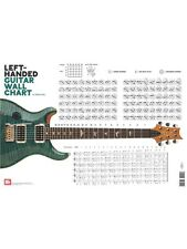 William Bay Left-Handed Guitar Wall Chart Play MUSIC POSTERS Left-Handed Guitar