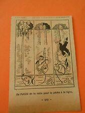 De l'utilité de la natte pour la pêche à la ligne Humour Print 1938
