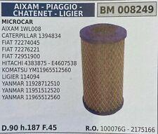 FILTRO ARIA BRUMAR AIXAM - PIAGGIO - CHATENET - LIGIER BM008249