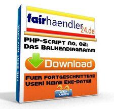 PHP-SCRIPT No. 02 - Das Balkendiagramm für Webmaster Tools Software Web HP Neu