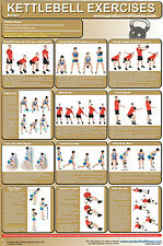 KETTLEBELL EXERCISES Kettelbell Professional Fitness Gym Wall Chart Poster