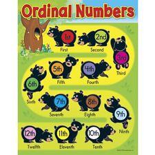 Ordinal Numbers Bears Learning Chart Trend Enterprises Inc. T-38206