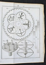 1821. Pyrotechnie. Feux d'artifices. 29 planches. RUGGIERI