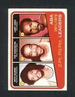 1972-73 Topps #260 Artis Gilmore EXMT+ ABA League Leaders 128066