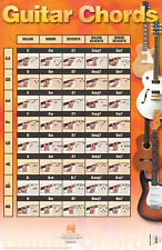 Guitar Chords Poster 40 Most Common Full Color Diagrams 22x34 Hal Leonard