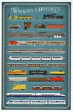 Railways of History, Railroad Infographic, Monorail etc. - Modern Train Postcard