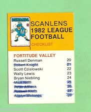 #D135. 1982 SCANLENS QUEENSLAND RUGBY LEAGUE CARD, FORTITUDE VALLEY CHECKLIST
