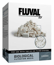 G3 & G6: Biologisches Filtermedium