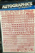#564 Red script letter sign kit 1/10 scale decal