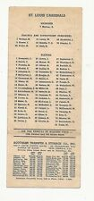 1961 Spring training schedule and roster, St. Louis Cardinals, advertising
