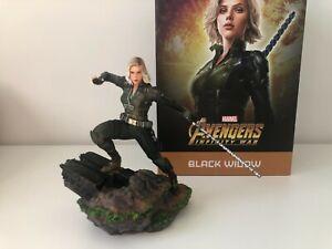 Black WidowIron Studios 1/10 BDS Art Scale Avengers Infinity War PLEASE READ