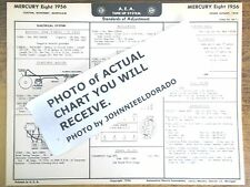 1956 mercury eight series custom, monterey & montclair models aea tune up  chart