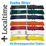 WAVE Rubber Silicone Diving Watch Strap No-Decompression Table 7 Colours 18-24mm