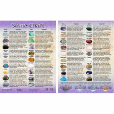 * Gemstones Information Chart #1 Laminated Wiccan Pagan Stationery 62105