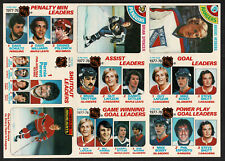 1978-79 OPC Production 9-Panel, 4 Guy Lafleur, and even Brian Spinner Spencer