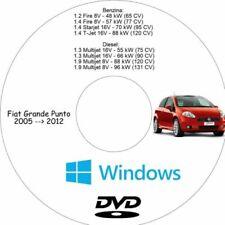 Manuali e istruzioni Grande Punto per auto per Fiat
