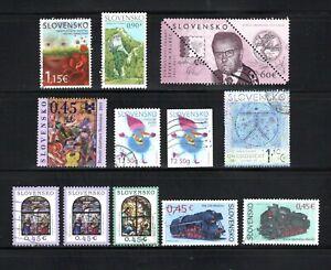 Slovakia -- 12 diff used from 2014-15 - perf varieties - cv $$9.25