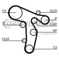 Contitech Continental Cinghia Distribuzione Kit Set Camme CT1139K2 - 5 Anno