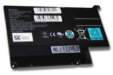 2x Sony Tablet S SGPT 112 Protezione Display Pellicola Antiriflesso Opaca