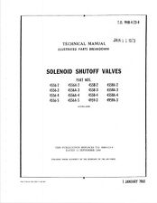 Hydro-Aire Three-Way Dump Valves Parts Manual 17 Pages