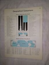 1963 Geographical Comparisons - 8 Pages Of Listings