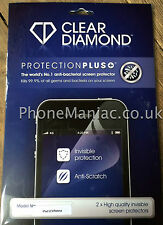 iPad 2/3/4 Screen Protector Anti Bacterial Hard Coat Optically Clear