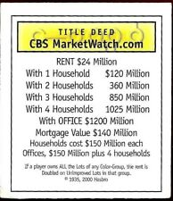 Monopoly Game .com Edition Property Title Deed Replacement Card CBS MarketWatch