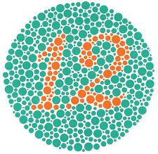 Enmarcado impresión: cuadro de prueba ciega de color (Imagen Cartel Ojo Gráfico Ishihara prueba)