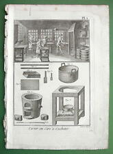 SEALING WAX Manufacture View of Shop & Tools - 1783 Copperplate Engraving