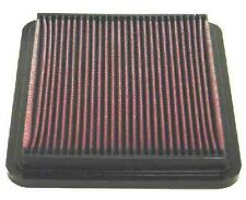 Filtre a air KN Sport 33-2139 k&n JEEP GRAND CHEROKEE II 2.7 CRD 4x4 163ch WJ, W